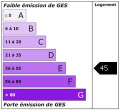 Emission de gaz à effet de serre : 45