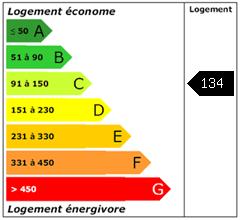 Consomation énergie : 134